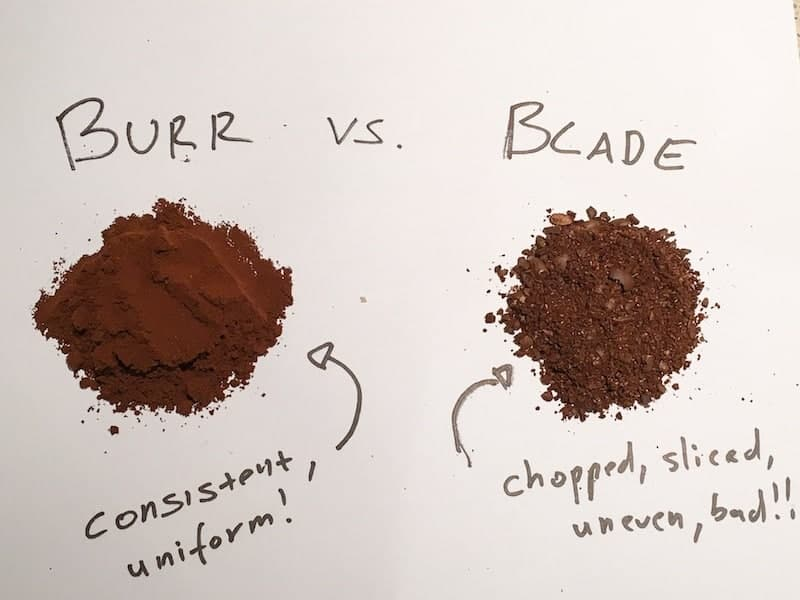 blade-coffee-maker vs burr coffee maker