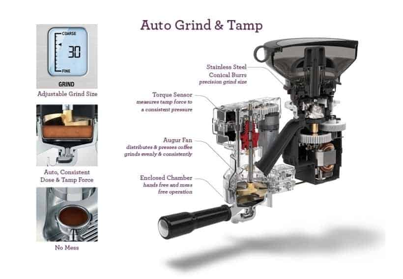auto grinder and tamp breville oracle